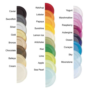 Color chart  sc 1 st  The Nibble & Glass Plates in Colors of the Rainbow - Casual Dishes From THE ...